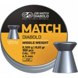 Пули пневматические Yellow Match Diabolo 4,5 мм 0,52 грамма