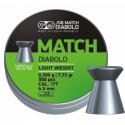 Пули пневматические Green Match Diabolo 4,5 мм 0,47 грамма (500 шт.)